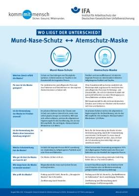 Unterschied Mund-Nasen-Schutz versus Atemschutzmaske